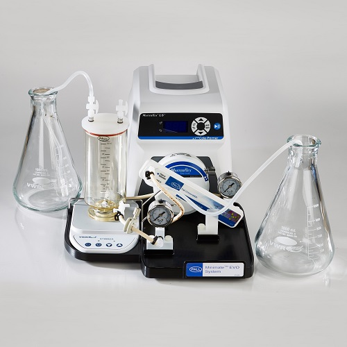 Tangential-Flow-Filtration-Lab