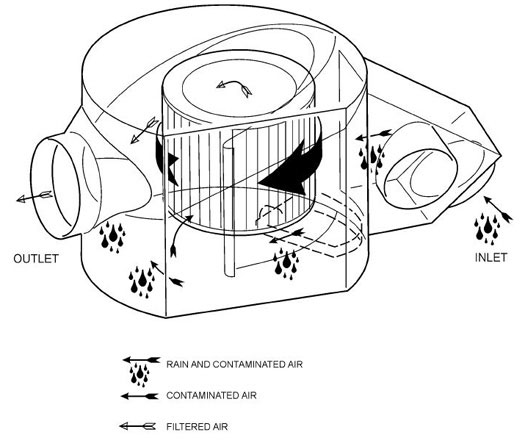 Avionics (E/E) Cooling Filters - Aerospace   Pall Shop