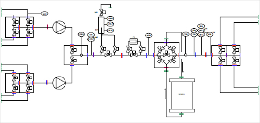 PKP Chromatography System Layout