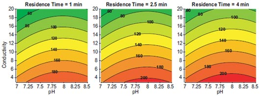 Wandanker Poteaux Support ø 100 X 6//distance du mur 50 extérieur 90 ° coin en acier inoxydable
