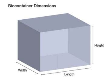 Allegro 3D Biocontainers: Nominal Dimensions